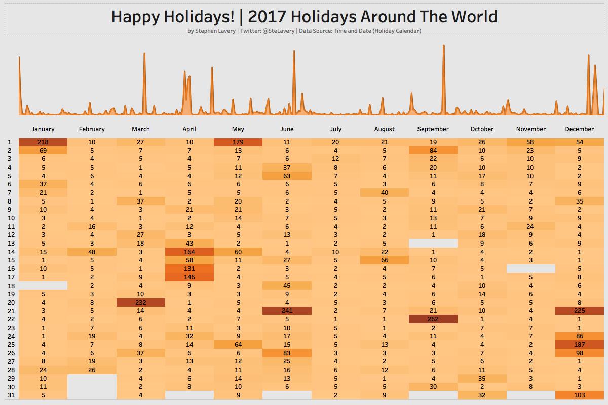 Public Holidays Around The World Creative With Data