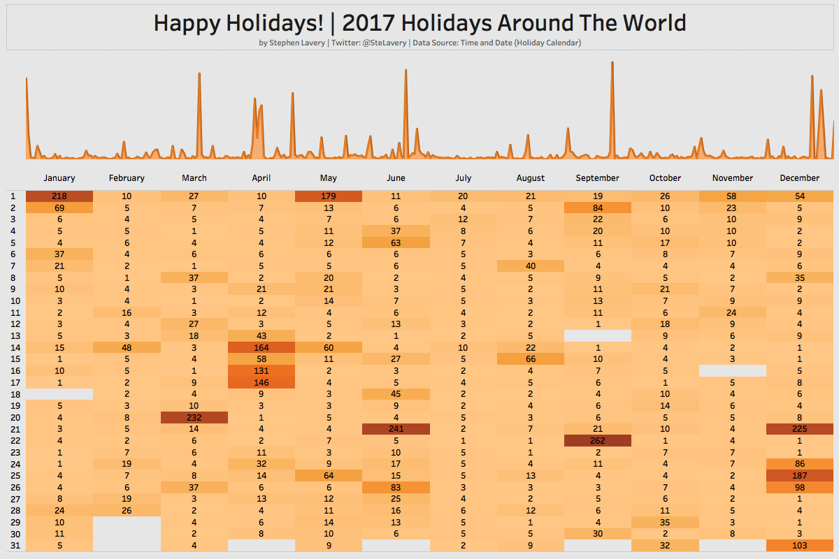 Public Holidays Around The World Creative With Data